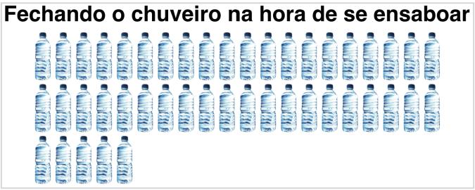 como-economizar-água-